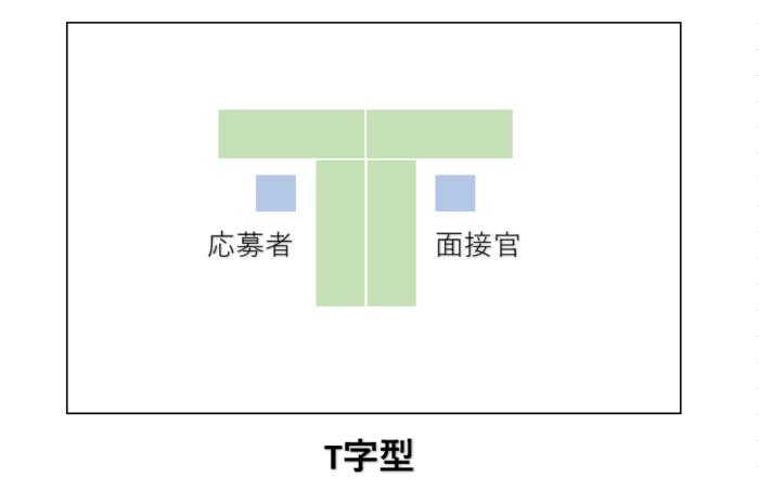 T字型レイアウト